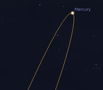 Mercury greatest elongation