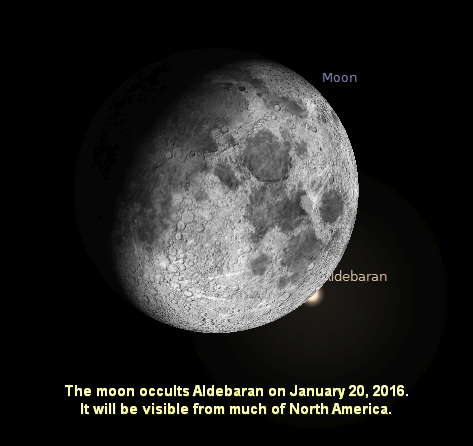 Moon occults Aldebaran Jan 20, 2016